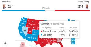 เลือกตั้งสหรัฐ 2020