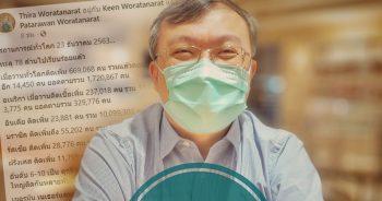 หมอธีระ โควิดทั่วโลก 78 ล้าน